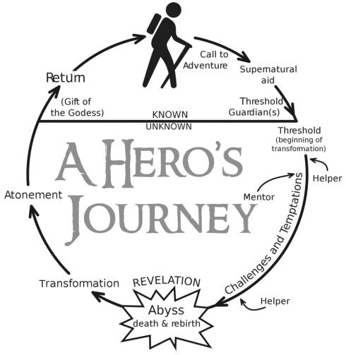 Heroesjourney-bw